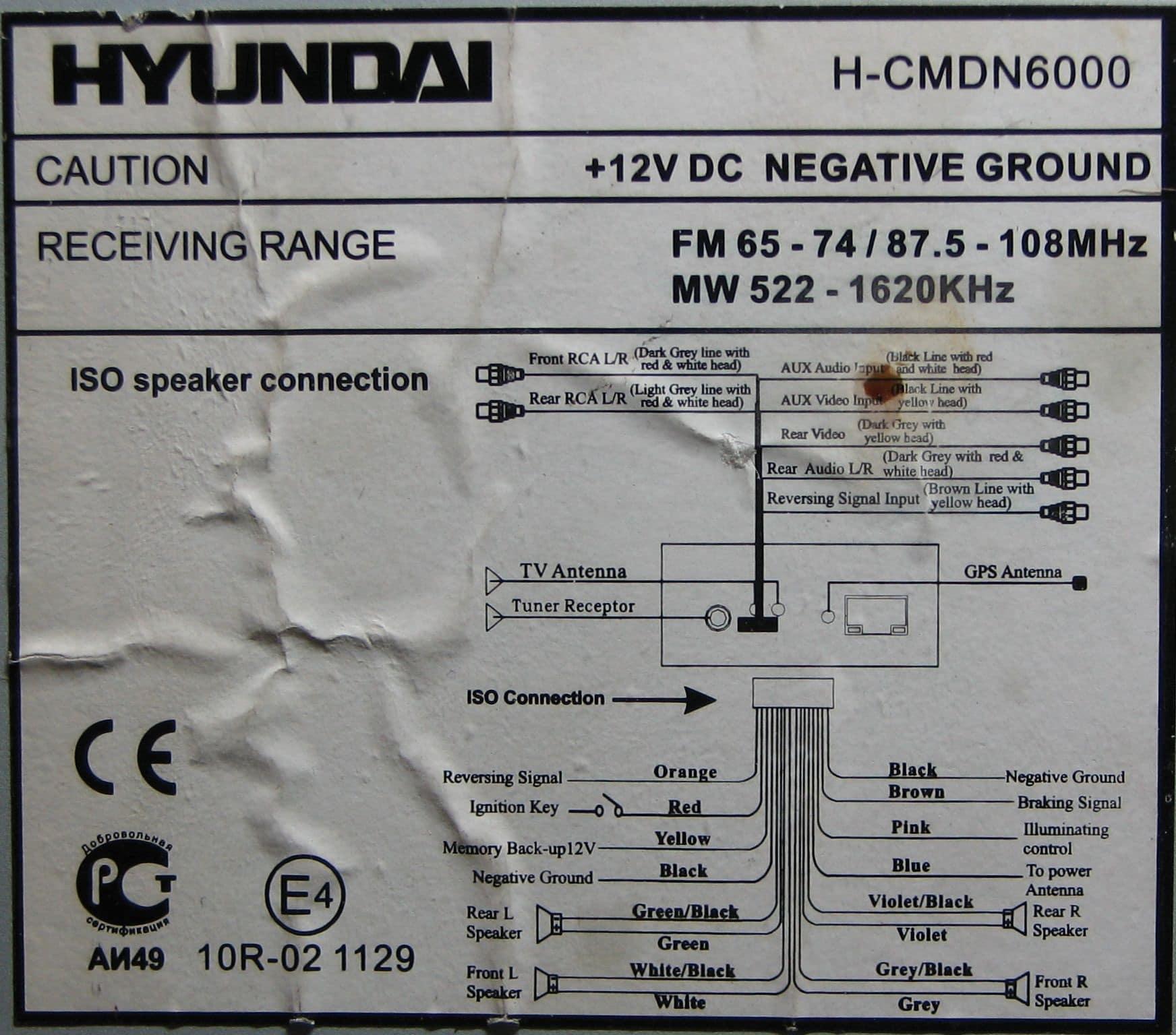 Hyundai Sonata Предохранители