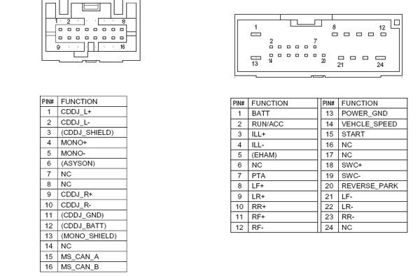 Схема подключения магнитолы к форд фьюжен