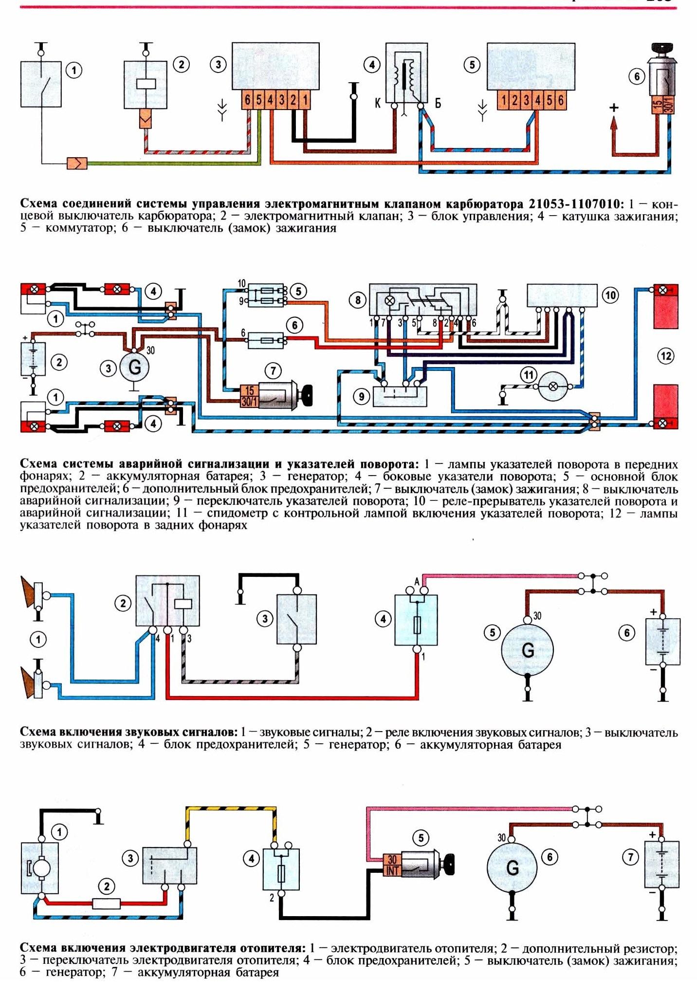 Схема предохранителей в 2106