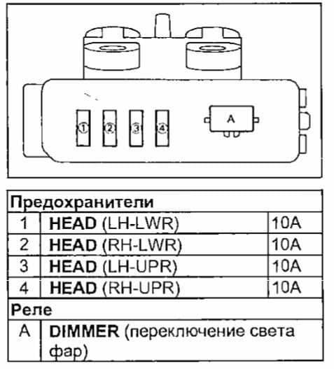 Схема предохранителей на тойота спринтер марино6