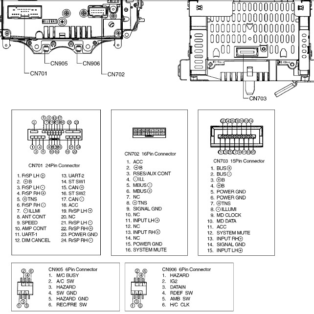 Wiring Diagram For   And Speakers in addition Fsk Filter moreover Kenwood Radio Wiring Harness as well Mazda Raspinovka Avtomagnitol together with 2002 Ford F150 Stereo Wiring Diagram. on car radio wiring diagram