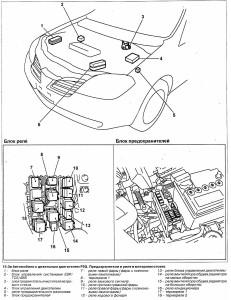 двигатель Primera