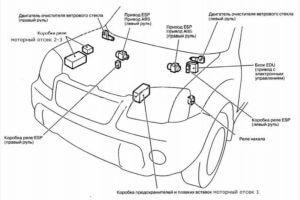 Nissan X-Trail T30 реле