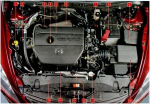 под капотом Mazda 6