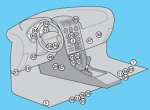 схема Volkswagen Transporter T5