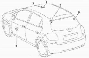 Toyota Corolla 150_Auris
