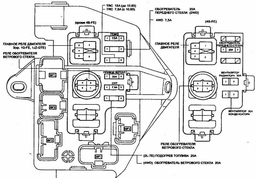 схема расположения предохранителей на toyota cresta
