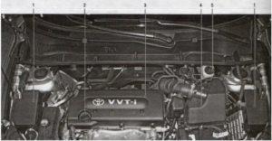 под капотом Toyota Rav4 3