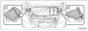 под капотом Toyota Yaris 3