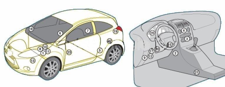 схема Ford Ka