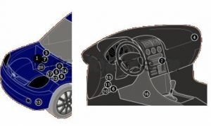 схема Nissan Kubistar