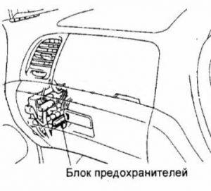 блок предохранителей Toyota Alphard