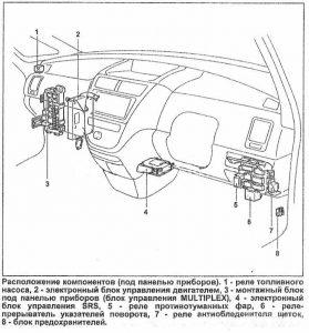 приборная Toyota Opa