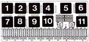 Блок предохранителей на Ауди-80