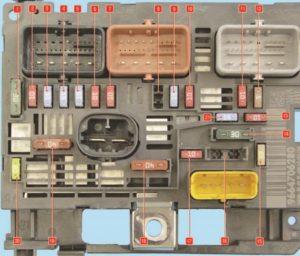 Блок предохранителей Peugeot 308