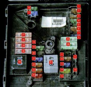 Блок предохранителей и реле Skoda Octavia A5