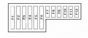 Предохранители и реле Skoda Roomster
