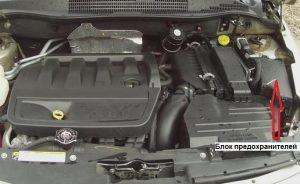 Предохранители Dodge Caliber