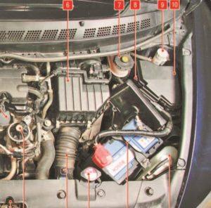 Предохранители и реле Honda Civic 8