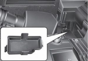 Предохранители и реле Hyundai ix35