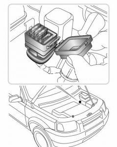 Предохранители и реле Land Rover Freelander